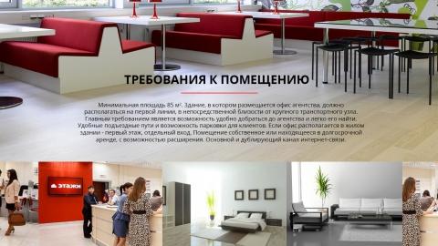 Дизайн посадочной страницы для агентств недвижимости «Этажи»